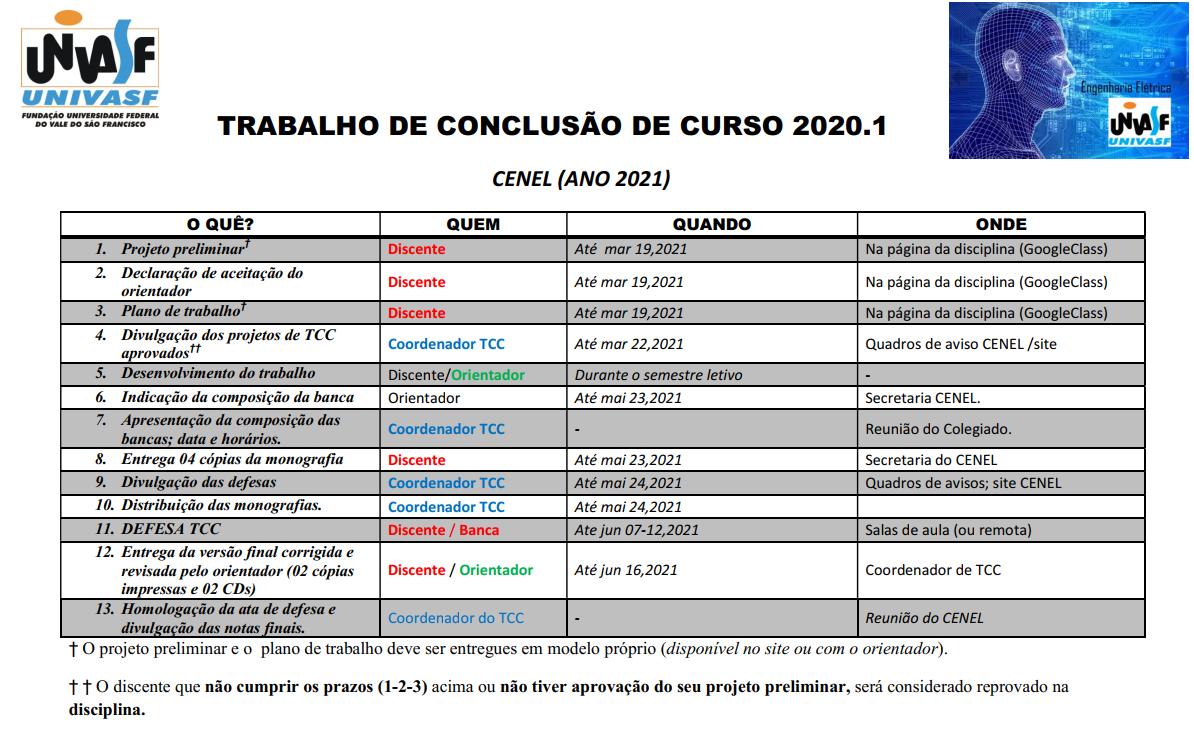 Calendário do TCC 2020.1