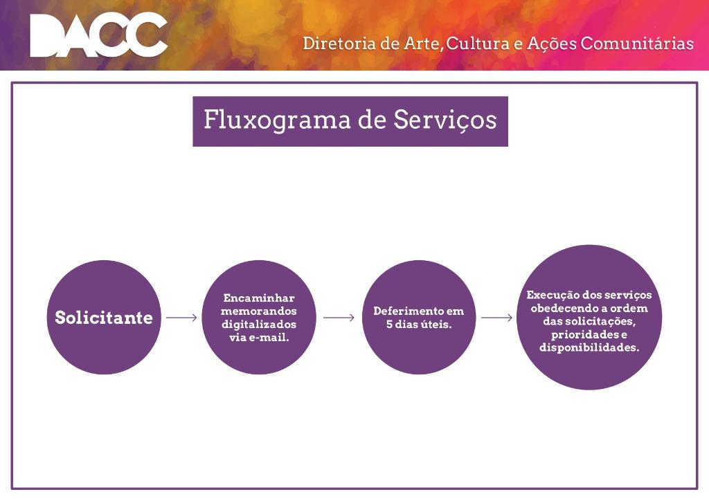 Cartilha de Serviços  DACC - v.1 - 30-07-19 - JC_pages-to-jpg-0005.jpg