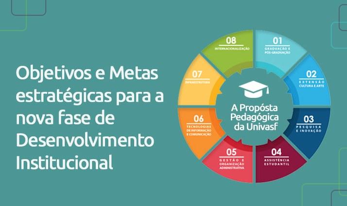A Proposta Pedagógica da Univasf - Objetivos e Metas