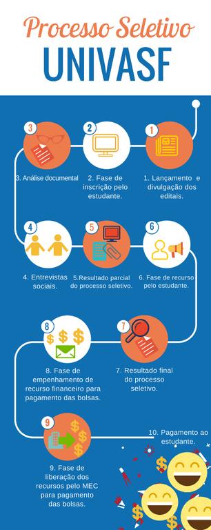 infográfico_certo.png