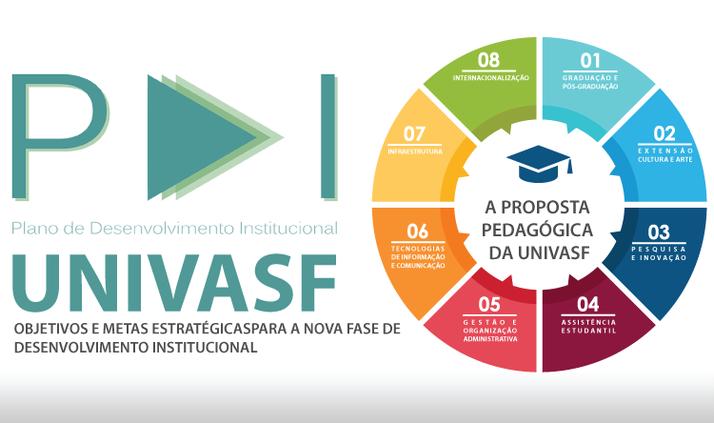 PDI Univasf 2016-2025: Pensando os próximos 10 anos!